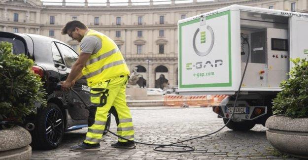E-GAP, la carga de la electricidad es también en la demanda