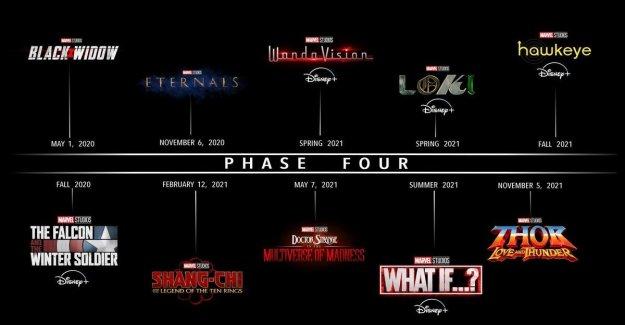 De la Viuda de Negro a Thor, Marvel anuncia fase 4: diez títulos en los próximos dos años