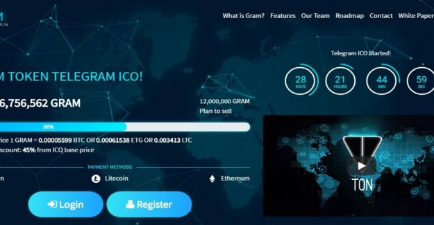Telegrama lanzará el criptovaluta Gramo de octubre