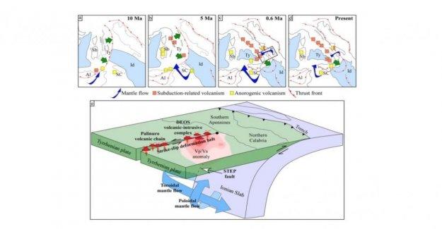 En el Mar Tirreno, hay un complejo volcánico de la que hasta ahora desconocido