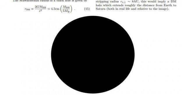 El Planeta de Nueve podría ser un mini-agujero negro en el borde del Sistema solar