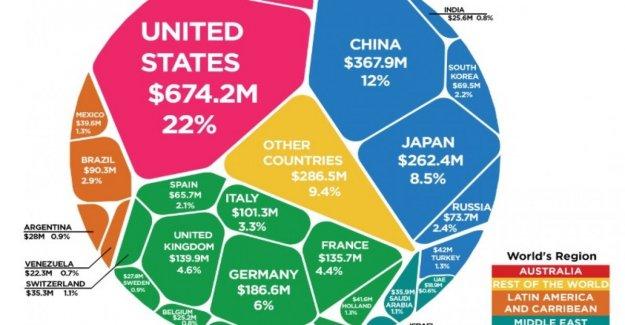 Las naciones Unidas, las arcas están vaciando, el riesgo de los salarios y de las operaciones de la paz