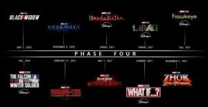 De la Viuda de Negro a Thor, Marvel...