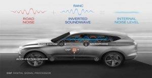 Hyundai Motor Group, la lucha contra el ruido