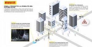 La cibernética es un neumático entre nosotros: y así, la goma se advierten de los peligros de la carretera