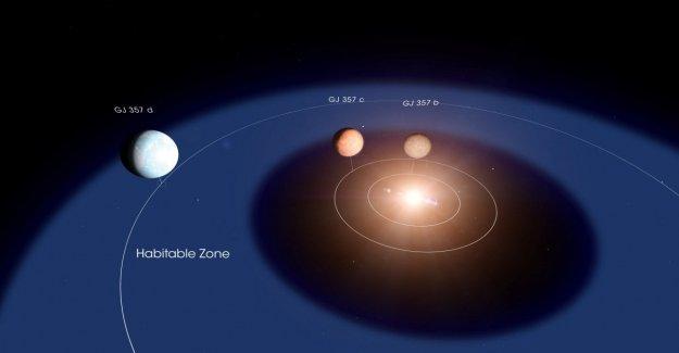 Descubierto un nuevo super Tierra, cerca de nosotros