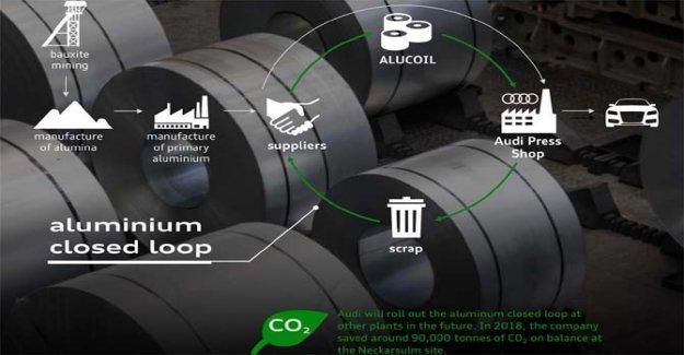 Audi, la lucha contra las emisiones que se pasa a las fábricas