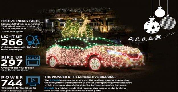 La navidad ecológico? Pensamos Nissan