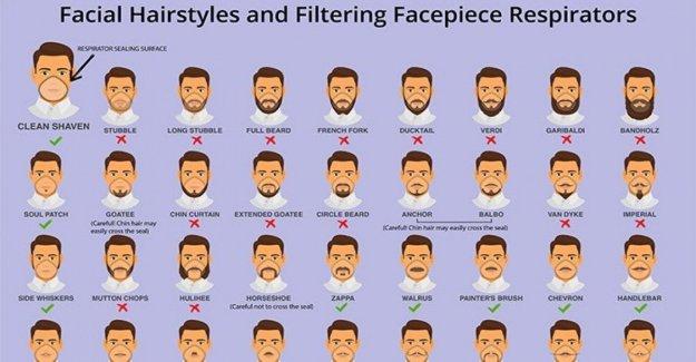 Coronavirus, no es cierto que usted tiene que cortar su barba con el fin de evitar la infección