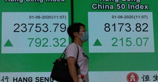 Acciones asiáticas en su mayoría más alta después de las ganancias de Wall Street