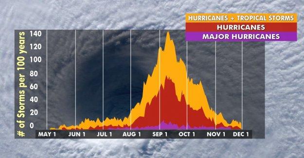 Con las tormentas en Mayo, Florida legislador quiere una larga temporada de huracanes