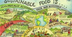 En el mundo estamos 7.7 millones de personas y producimos alimentos para nutrir a la 3.4 de una manera sostenible