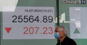Asia acciones de caer en el nerviosismo sobre virus, China-NOS de fricción