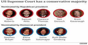 ¿Cómo ha Trump, el Tribunal Supremo cambió América?