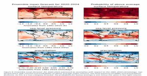 La temperatura de la tierra subirá 'al menos' 1 grado Celsius en los próximos 5 años, la OMM dice