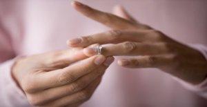 Ruptura o divorcio? Cómo eliminar a tu...